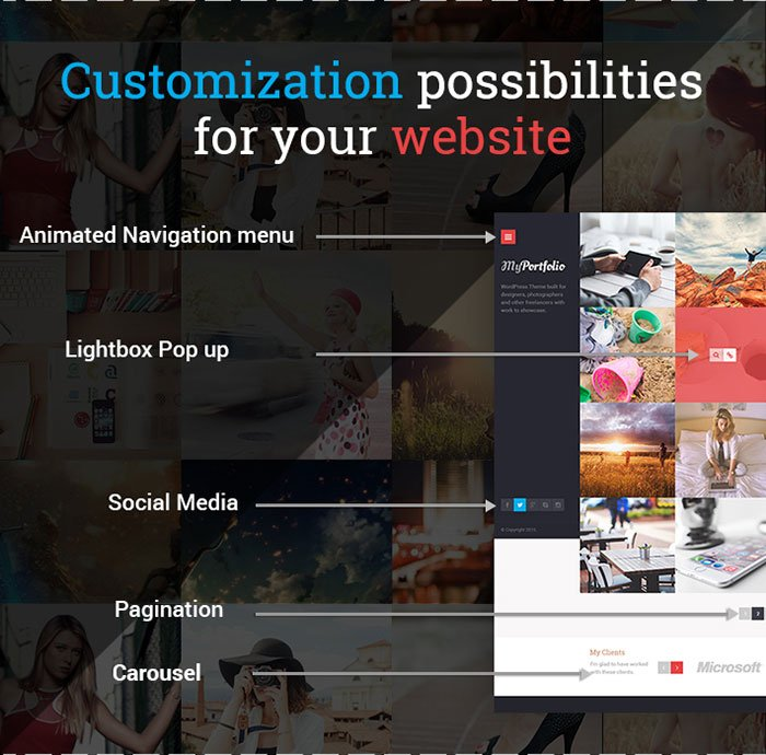 customization-possibilities-for-your-website