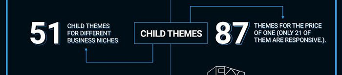 child_themes