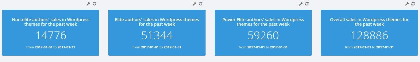 Power-Elite-authors